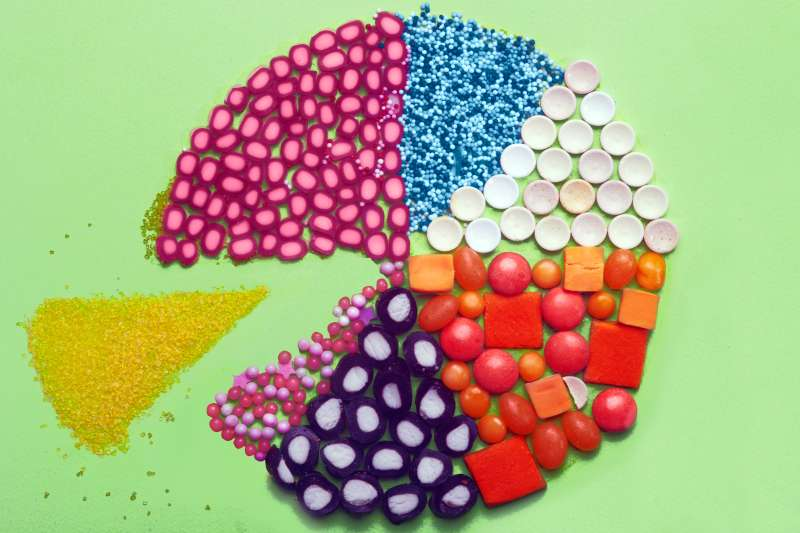 Pie chart made out of candies