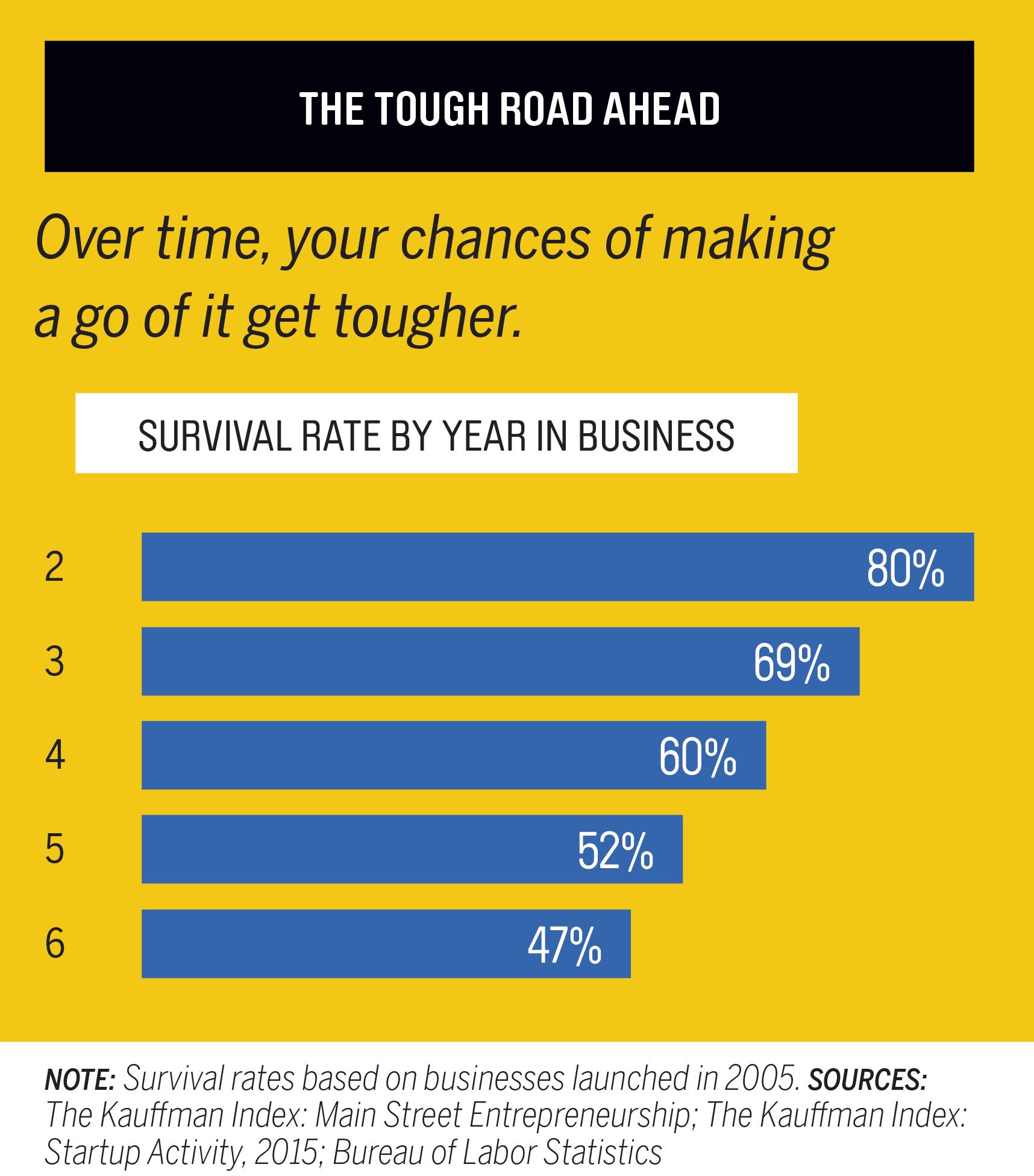 BOS_graphic_tough road