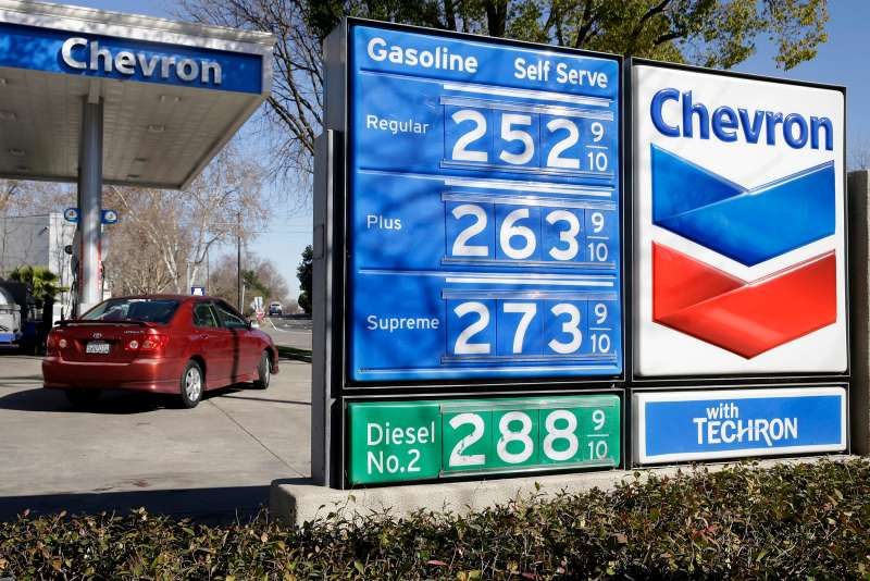 In this Feb. 8, 2016, file photo, gas prices are displayed at a Chevron gas station in Sacramento, Calif.