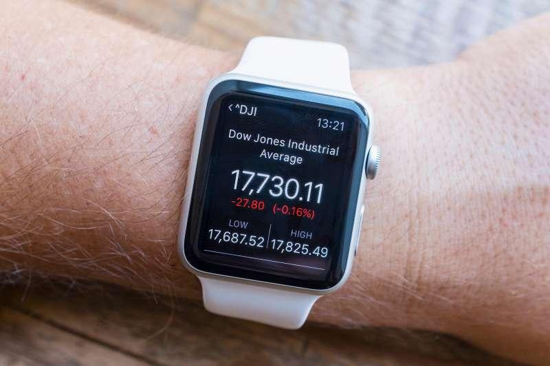 Dow Jones Index on Apple Watch