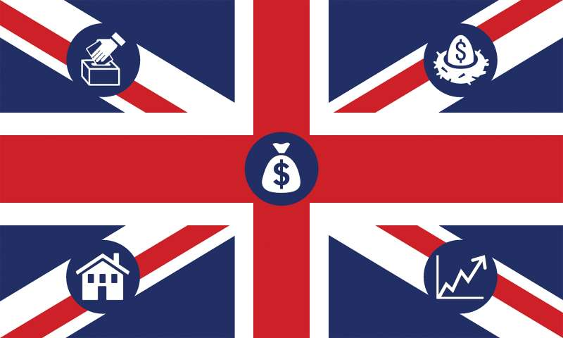 Union Jack with icons representing the dollar, your investments, the economy, interest rates, the election