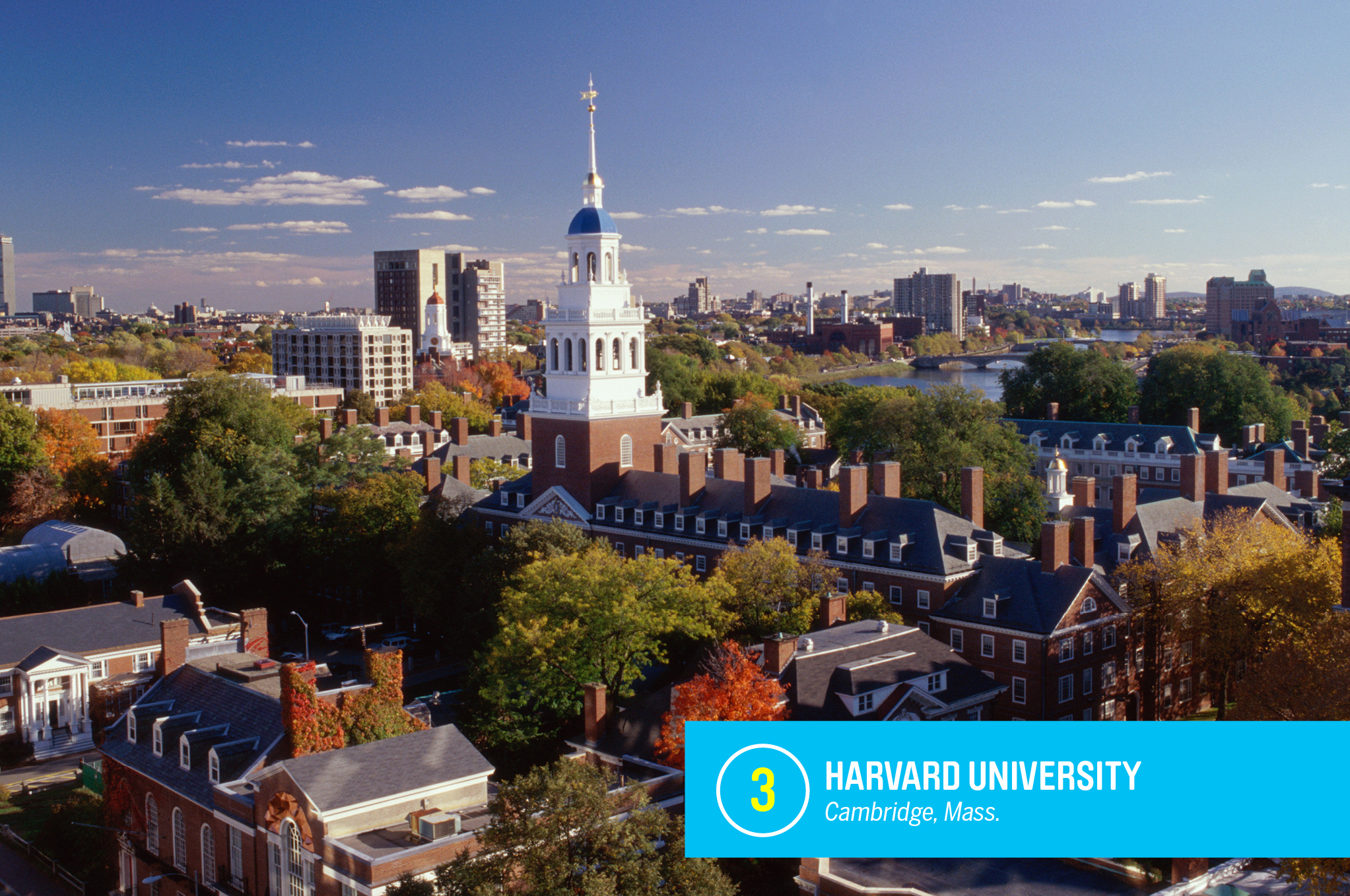 """<a href=""""https://money.com/best-colleges/profile/harvard-university/"""" target=""""_blank"""">Harvard</a> may be the most recognizable college in the world, and it's practically synonymous with the prestigious Ivy League. Like many of its peers, Harvard excels in Money's rankings not only because of the outstanding education it provides but also thanks to its generous financial aid program. <a href=""""https://money.com/best-colleges/profile/harvard-university/"""" target=""""_blank"""">FULL PROFILE</a>"""
