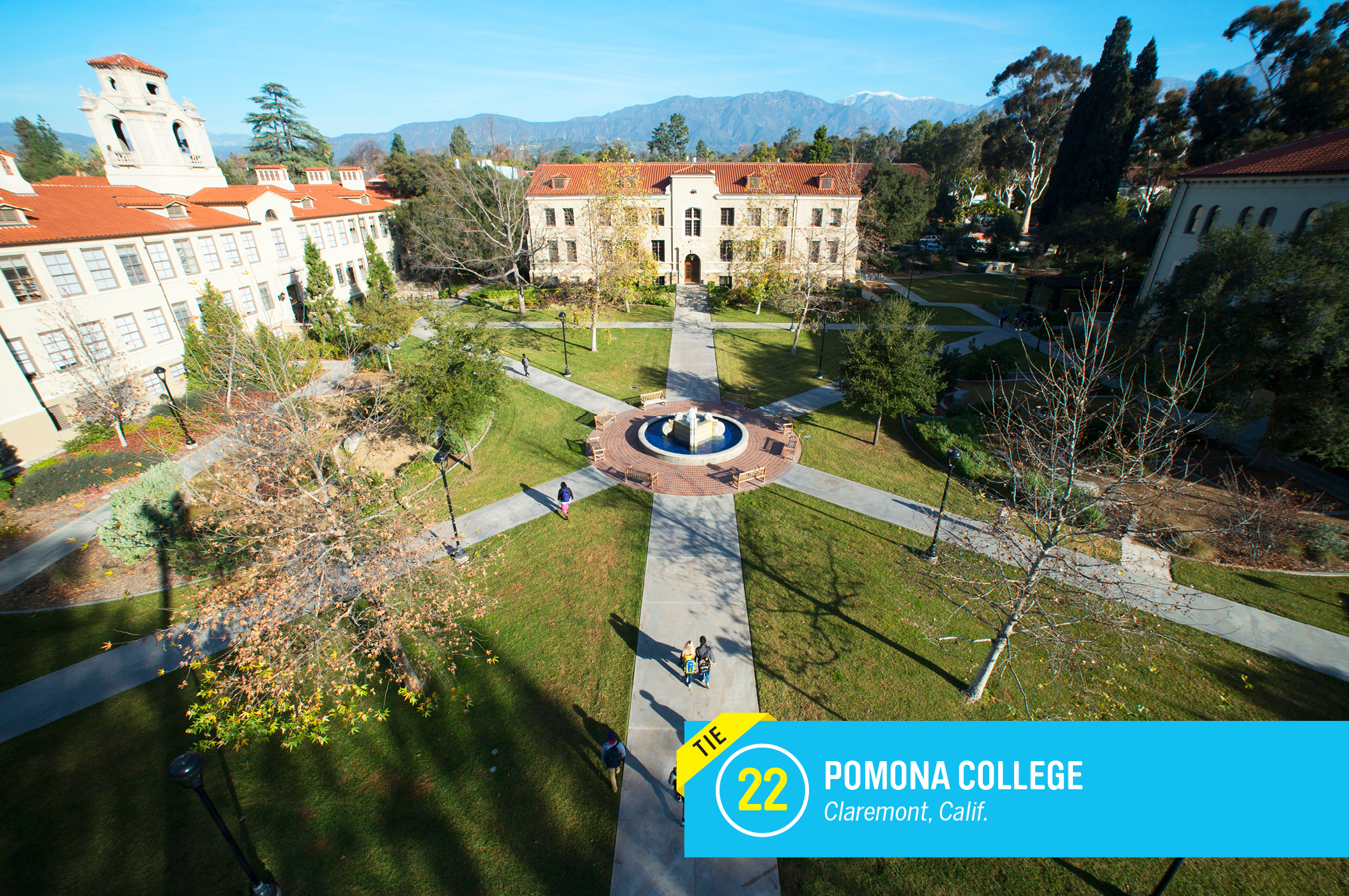 """<a href=""""https://money.com/best-colleges/profile/pomona-college/"""" target=""""_blank"""">Pomona</a> is among the handful of schools vowing to meet student's full demonstrated need with aid, so more than 70% of grads have no student debt. With 1,600 undergraduates, Pomona features close student-faculty relationships. <a href=""""https://money.com/best-colleges/profile/pomona-college/"""" target=""""_blank"""">FULL PROFILE</a>"""