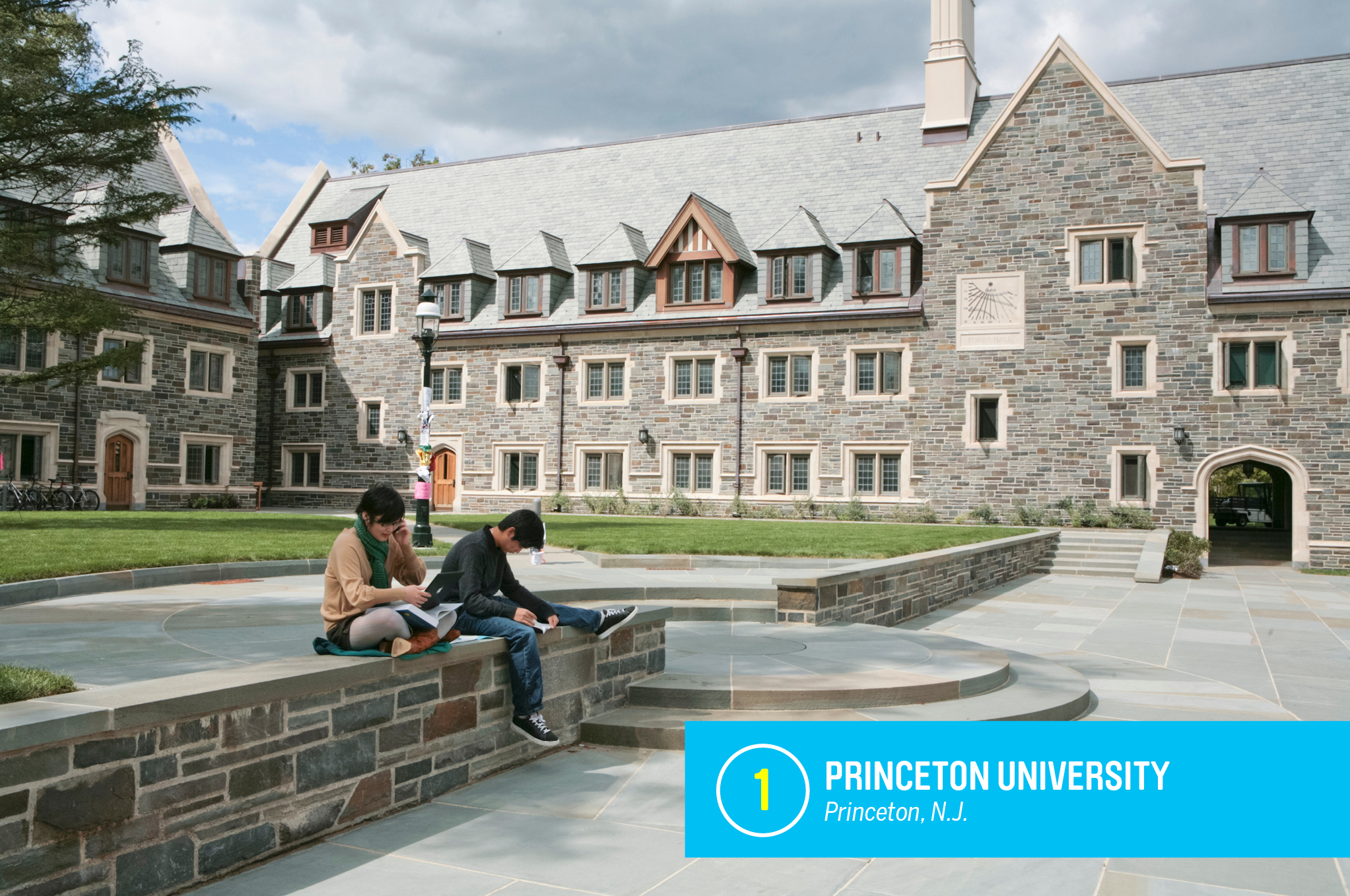 """<a href=""""https://money.com/best-colleges/profile/princeton-university/"""" target=""""_blank"""">Princeton University's</a> generous financial aid makes it, according to Money's analysis, the most affordable member of the Ivy League. The school gives out such large grants to the six in 10 families who qualify (families earning less than $250,000 generally get some aid) that more than 83% of students graduate without any debt. <a href=""""https://money.com/best-colleges/profile/princeton-university/"""" target=""""_blank"""">FULL PROFILE</a>"""