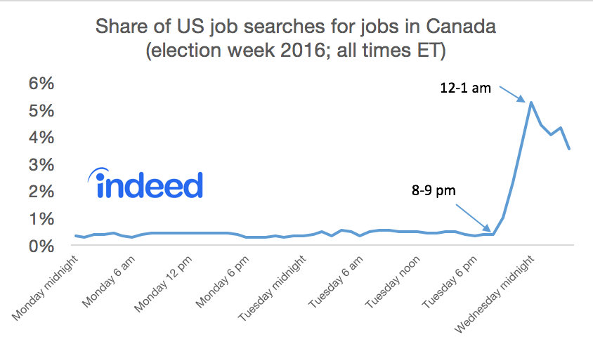indeed-electionsearchdata