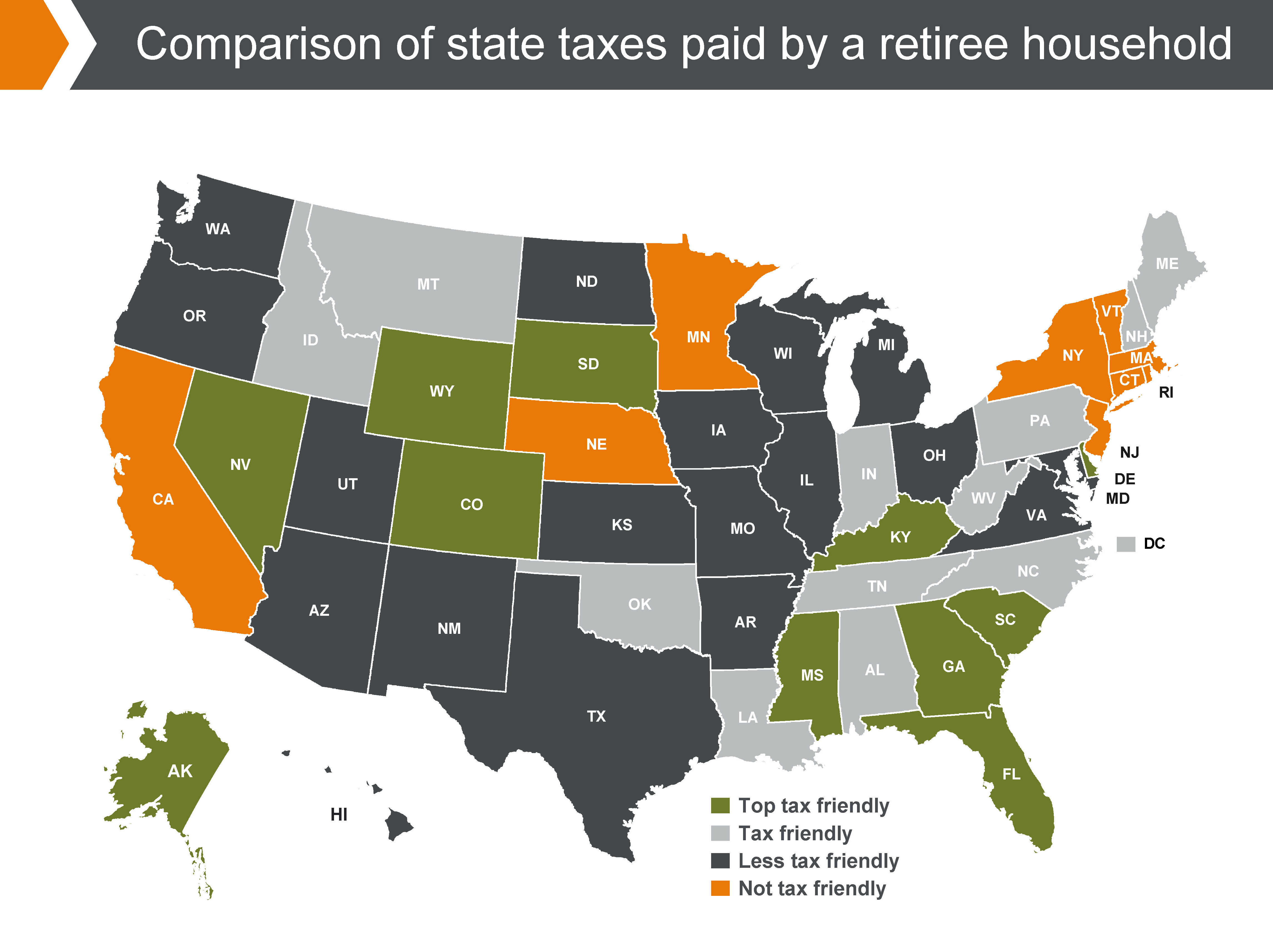 Notes: Analysis of overall effective state tax rate for a retired married couple with $80,000 in retirement-plan distributions, $42,000 in Social Security, and property tax based on 2.5x median home value by state.
