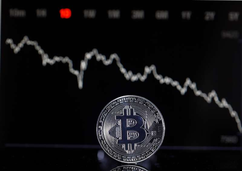 Bitcoin Cryptocurrency Value Goes Down : Illustration