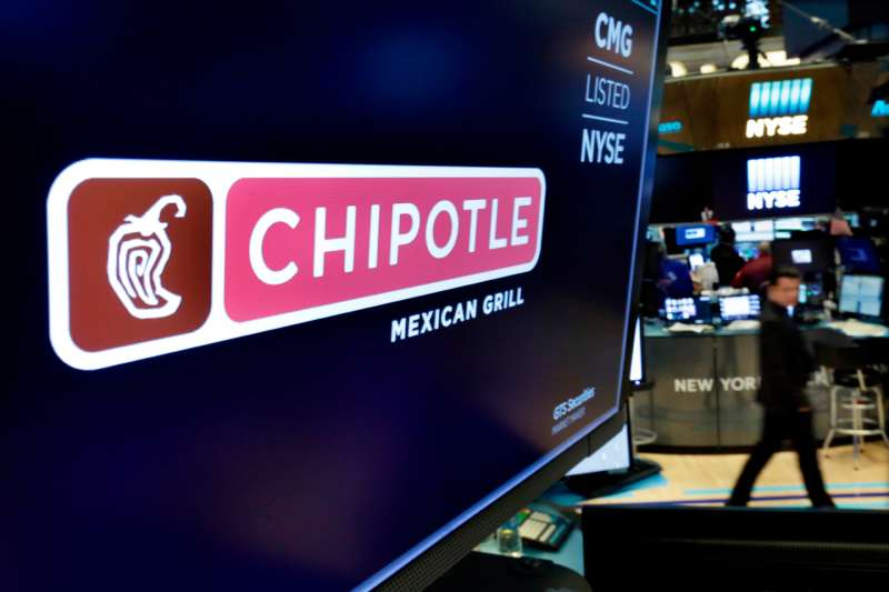 The logo for Chipotle appears above a trading post on the floor of the New York Stock Exchange, April 23, 2018.