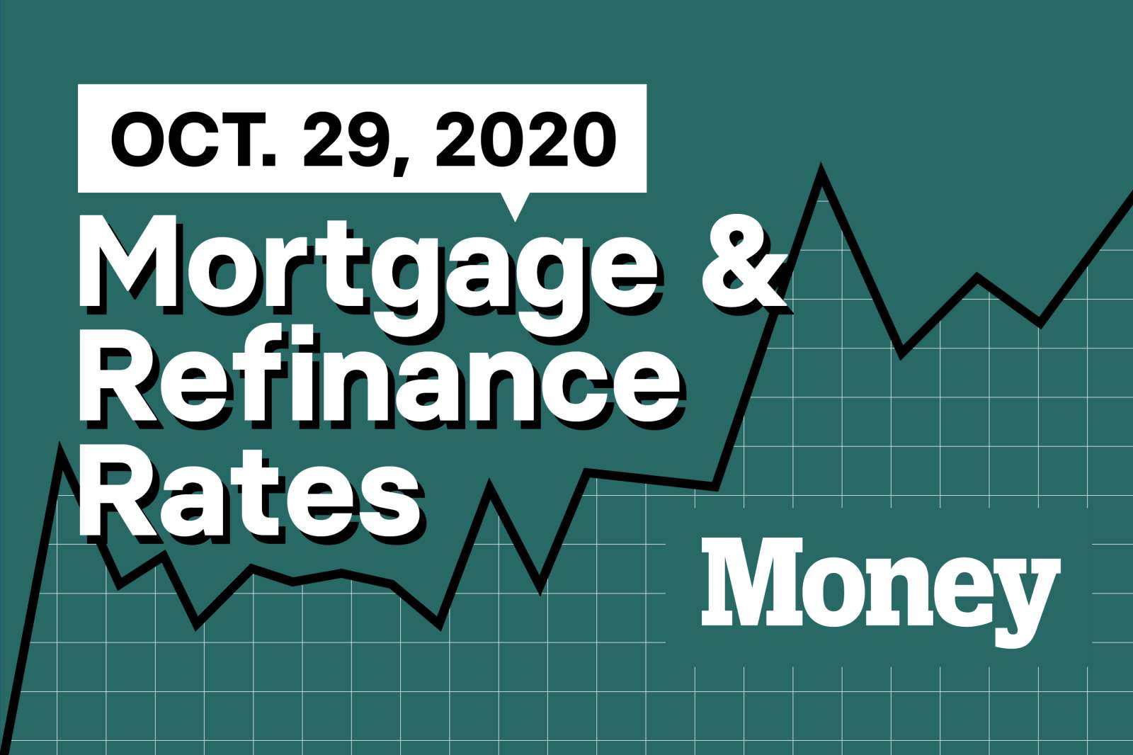 Today's Best Mortgage & Refinance Rates for October 29 ...