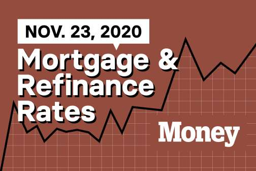 Here Are Today's Best Mortgage & Refinance Rates for November 23, 2020