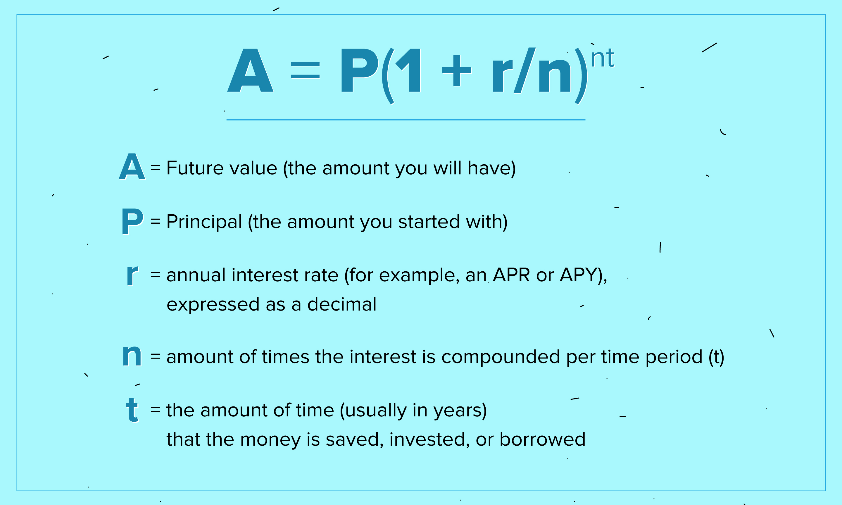 The compound interest formula is A = P(1+r/n) to the power of nt