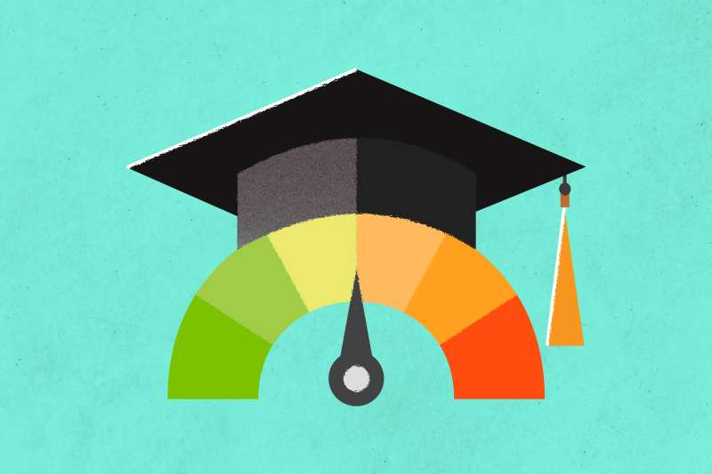 A Credit Score Wheel With A Graduation Cap On Top