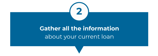 Gather all the information about your current loan