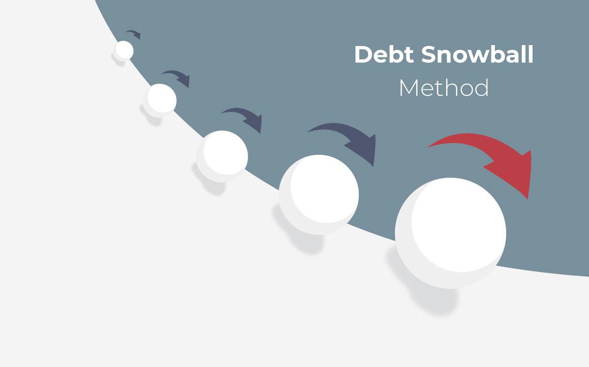 debt snowball method graphic
