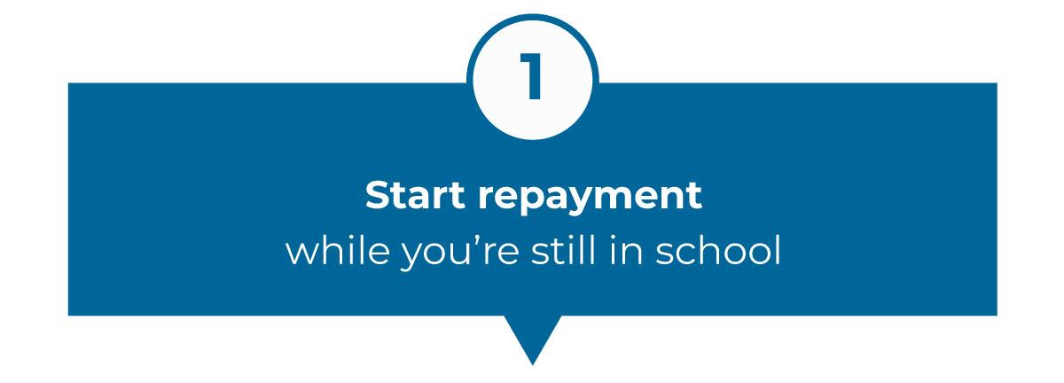 start repayment sign
