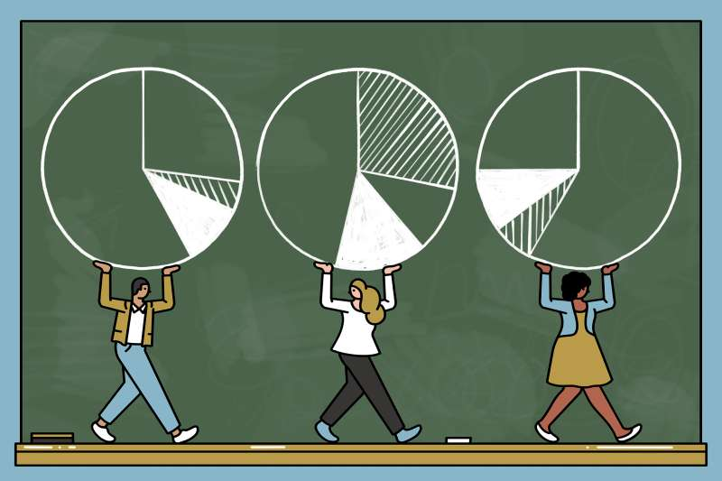 Three people are holding three different pie chart on the chalkboard.