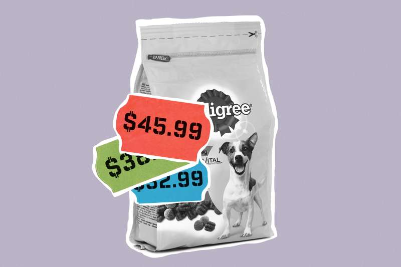 Bag of Dog food with multiple increasing price tags on it