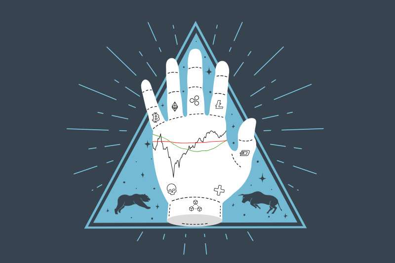 A palm reading chart redone to include the golden cross/ death cross, crypto, and bull/bear.