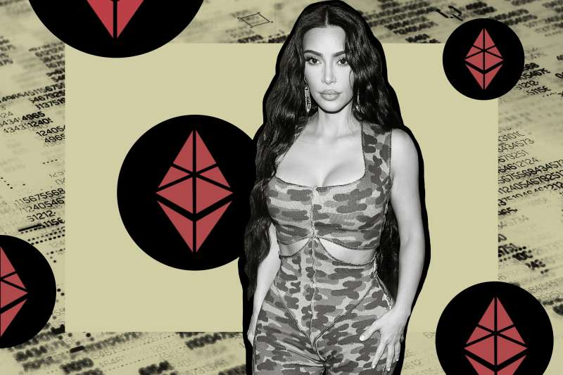 A collage of Kim Kardashian with Ethereum Max Coins in the background